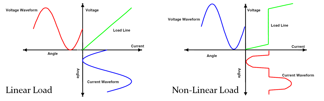 linear and nonlinear circuits chua solution manual