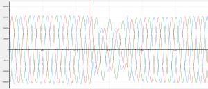 Voltage Dip Waveform 31-12-2013 1905hrs (at 22kV)
